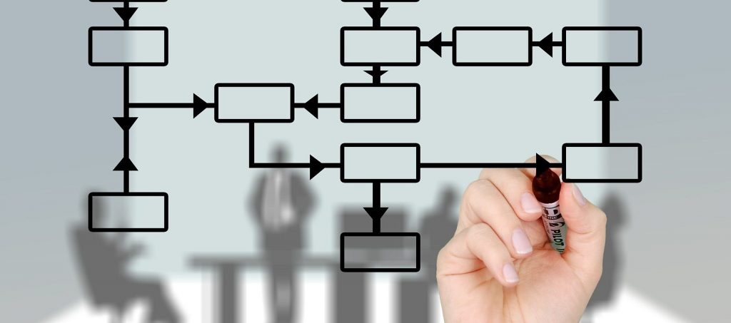 The Benefits of Accurate Digitised Supply Planning (II)