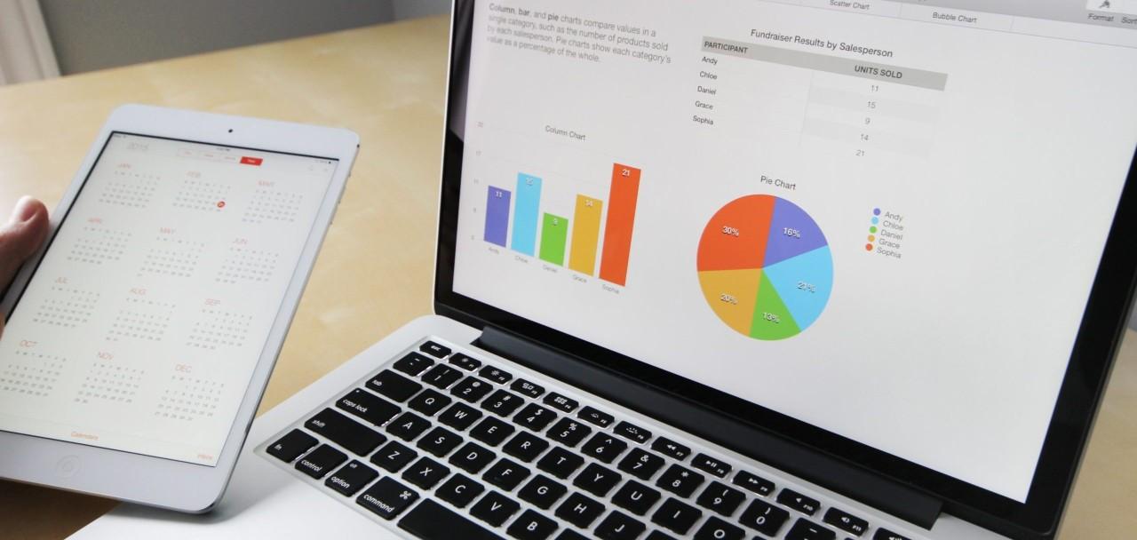 KPIs For Forecast Improvement